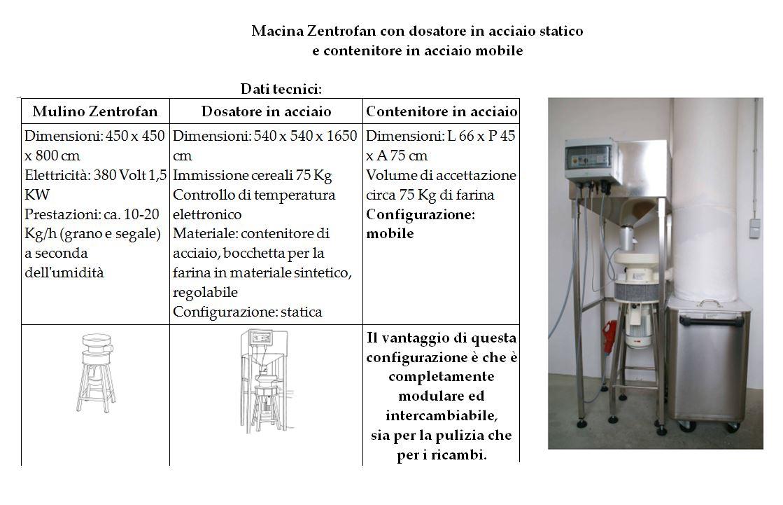 dosatore zentrofan