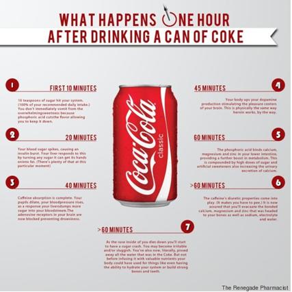 effetti della coca cola